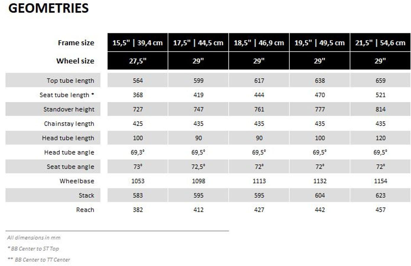 Trek Procaliber 9.8 SL 29 matte anthracite online kaufen | fahrrad.de